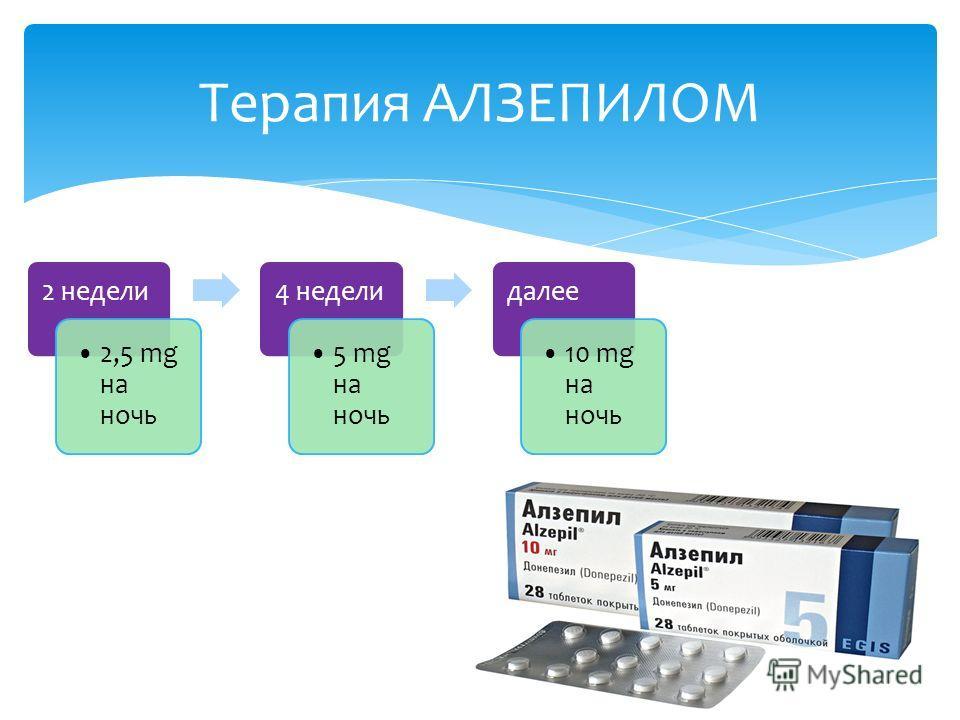 Терапия АЛЗЕПИЛОМ 2 недели 2,5 mg на ночь 4 недели 5 mg на ночь далее 10 mg на ночь
