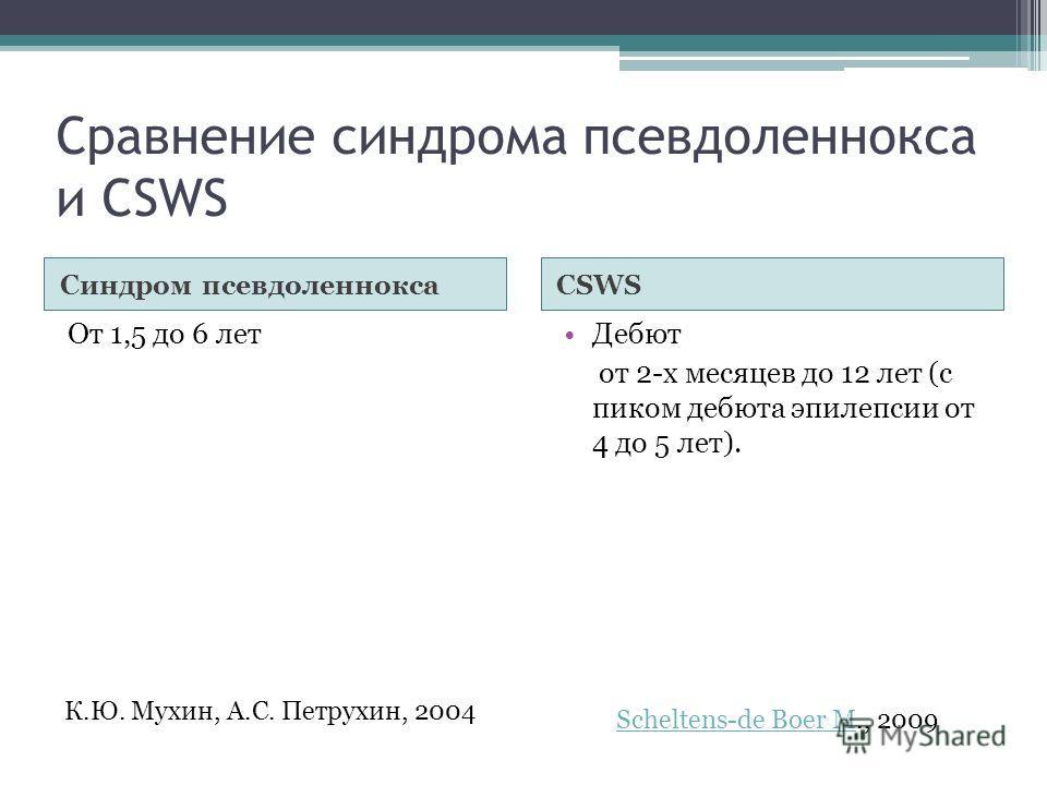 Сравнение синдрома псевдоленнокса и CSWS Cиндром псевдоленноксаCSWS От 1,5 до 6 летДебют от 2-х месяцев до 12 лет (с пиком дебюта эпилепсии от 4 до 5 лет). К.Ю. Мухин, А.С. Петрухин, 2004 Scheltens-de Boer MScheltens-de Boer M., 2009