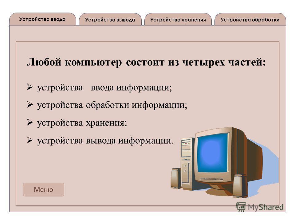 Устройства выводаУстройства обработкиУстройства хранения Любой компьютер состоит из четырех частей: устройства ввода информации; устройства обработки информации; устройства хранения; устройства вывода информации. Устройства ввода
