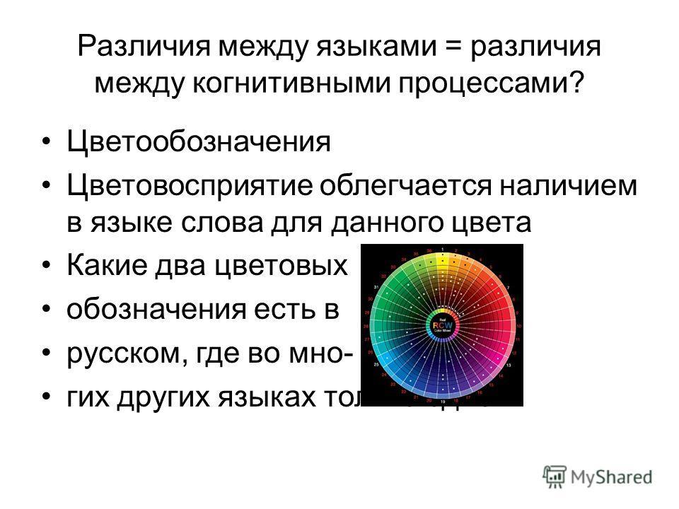 Различия между языками = различия между когнитивными процессами? Цветообозначения Цветовосприятие облегчается наличием в языке слова для данного цвета Какие два цветовых обозначения есть в русском, где во мно- гих других языках только одно?