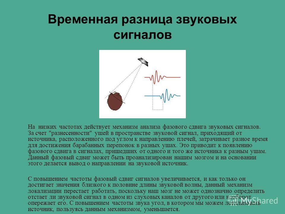 Временная разница звуковых сигналов На низких частотах действует механизм анализа фазового сдвига звуковых сигналов. За счет