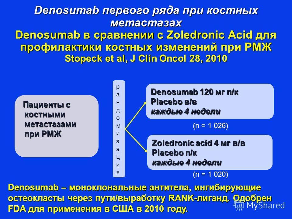 Denosumab первого ряда при костных метастазах Denosumab в сравнении с Zoledronic Acid для профилактики костных изменений при РМЖ Stopeck et al, J Clin Oncol 28, 2010 рандомизациярандомизация Denosumab 120 мг п/к Placebo в/в каждые 4 недели Zoledronic