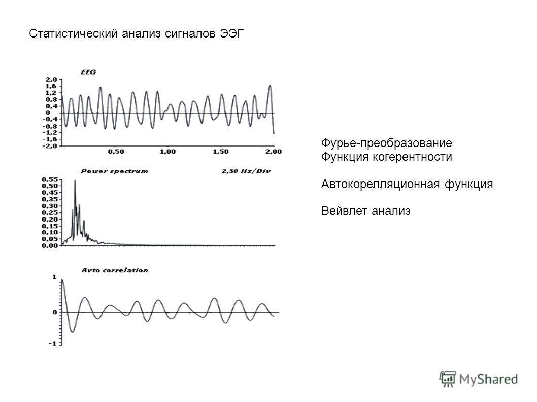 Статистический анализ сигналов ЭЭГ Фурье-преобразование Функция когерентности Автокорелляционная функция Вейвлет анализ