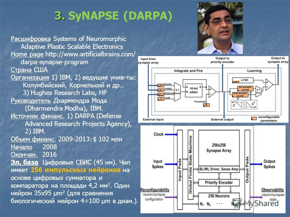 11 Расшифровка Systems of Neuromorphic Adaptive Plastic Scalable Electronics Home page http://www.artificialbrains.com/ darpa-synapse-program Страна США Организация 1) IBM, 2) ведущие унив-ты: Колумбийский, Корнелький и др.. 3) Hughes Research Labs,