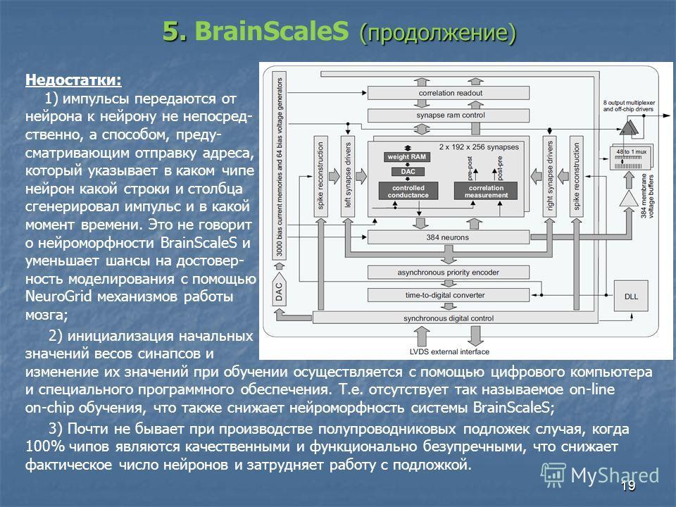 19 Недостатки: 1) импульсы передаются от нейрона к нейрону не непосред- ственно, а способом, преду- сматривающим отправку адреса, который указывает в каком чипе нейрон какой строки и столбца сгенерировал импульс и в какой момент времени. Это не говор