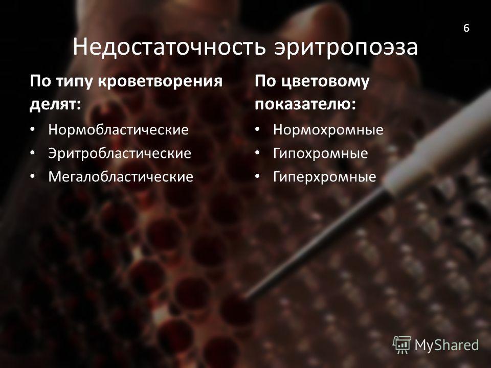 Недостаточность эритропоэза По типу кроветворения делят: Нормобластические Эритробластические Мегалобластические По цветовому показателю: Нормохромные Гипохромные Гиперхромные 6