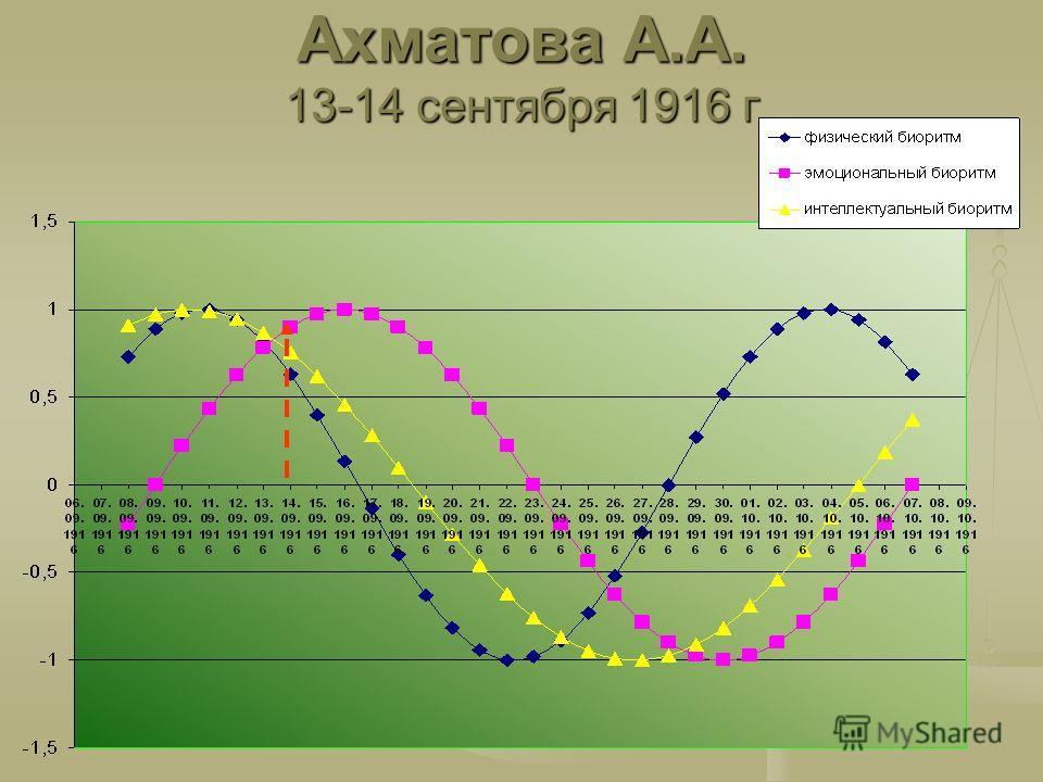 Ахматова А.А. 13-14 сентября 1916 г