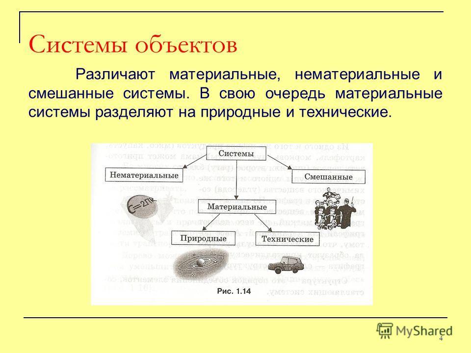 Различают материальные, нематериальные и смешанные системы. В свою очередь материальные системы разделяют на природные и технические. Системы объектов 4