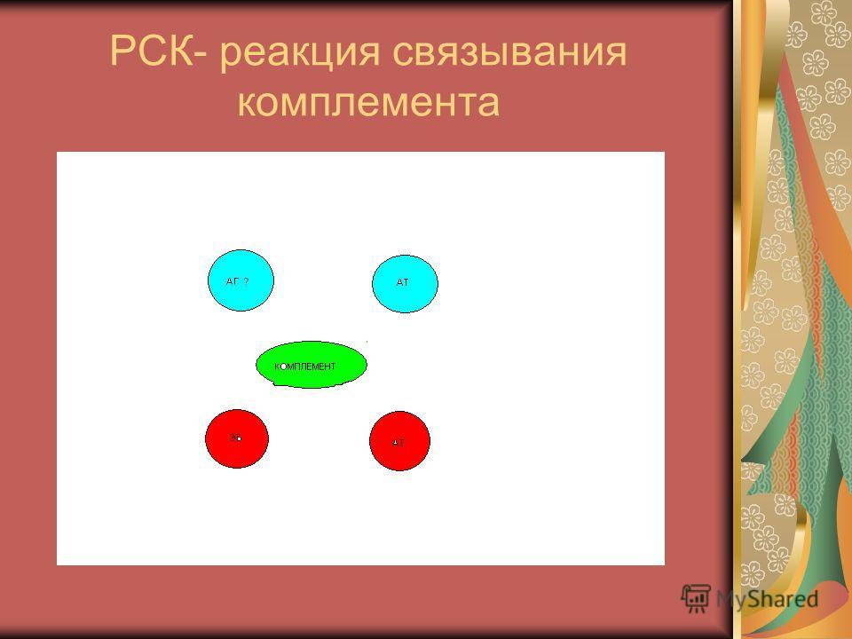 РСК- реакция связывания комплемента