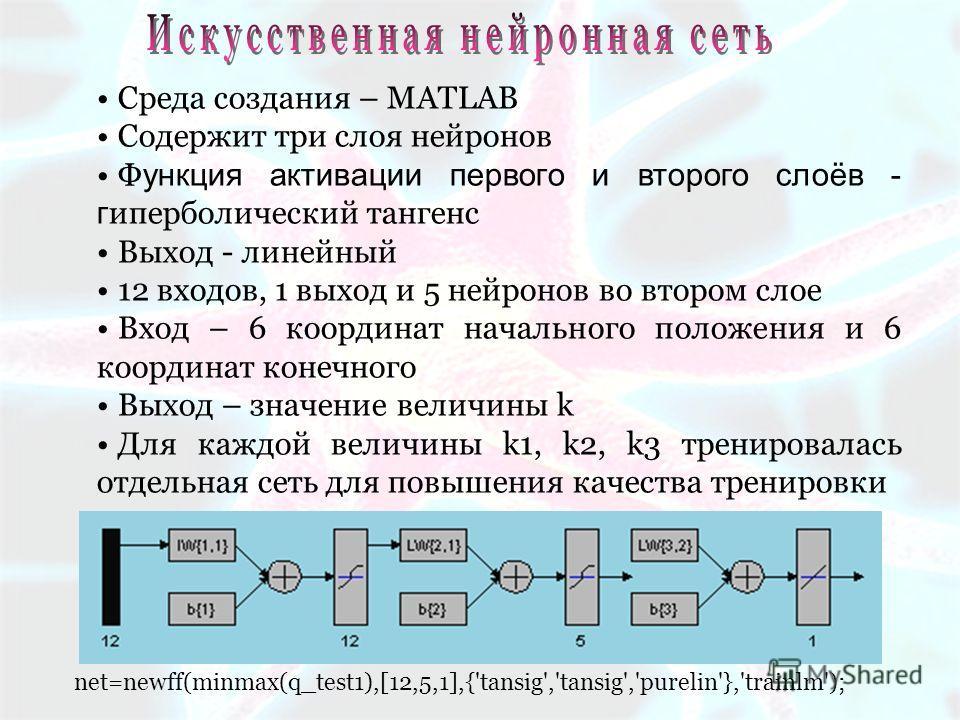 Среда создания – MATLAB Содержит три слоя нейронов Ф ункция активации первого и второго слоёв - г иперболический тангенс Выход - линейный 12 входов, 1 выход и 5 нейронов во втором слое Вход – 6 координат начального положения и 6 координат конечного В