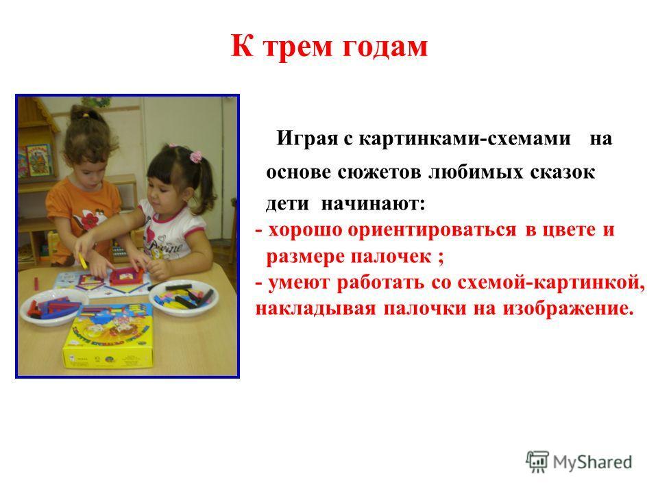 К трем годам Играя с картинками-схемами на основе сюжетов любимых сказок дети начинают: - хорошо ориентироваться в цвете и размере палочек ; - умеют работать со схемой-картинкой, накладывая палочки на изображение.