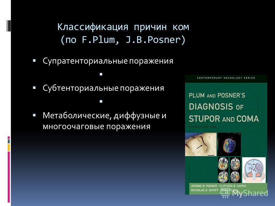 Классификация причин ком (по F.Plum, J.B.Posner) Супратенториальные поражения Субтенториальные поражения Метаболические, диффузные и многоочаговые поражения
