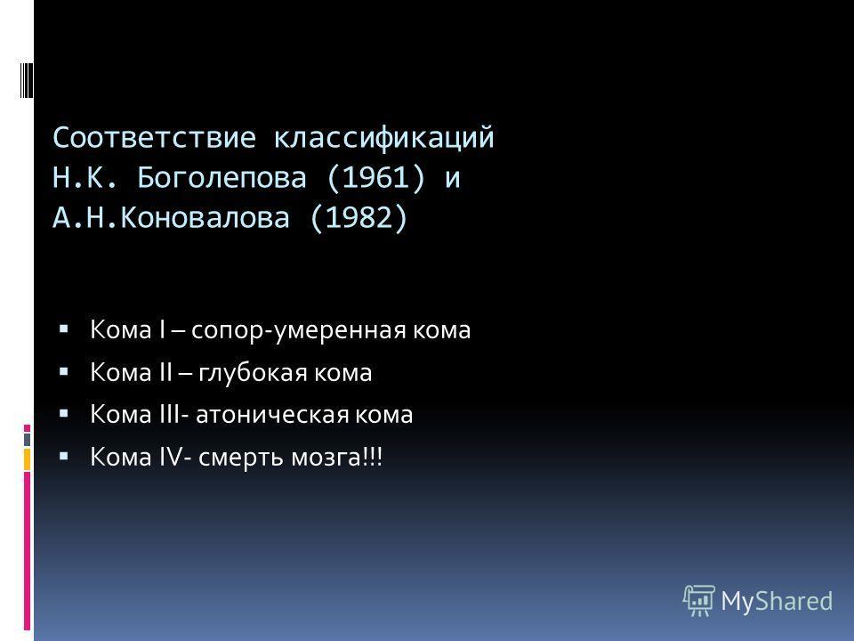 Соответствие классификаций Н.К. Боголепова (1961) и А.Н.Коновалова (1982) Кома I – сопор-умеренная кома Кома II – глубокая кома Кома III- атоническая кома Кома IV- смерть мозга!!!