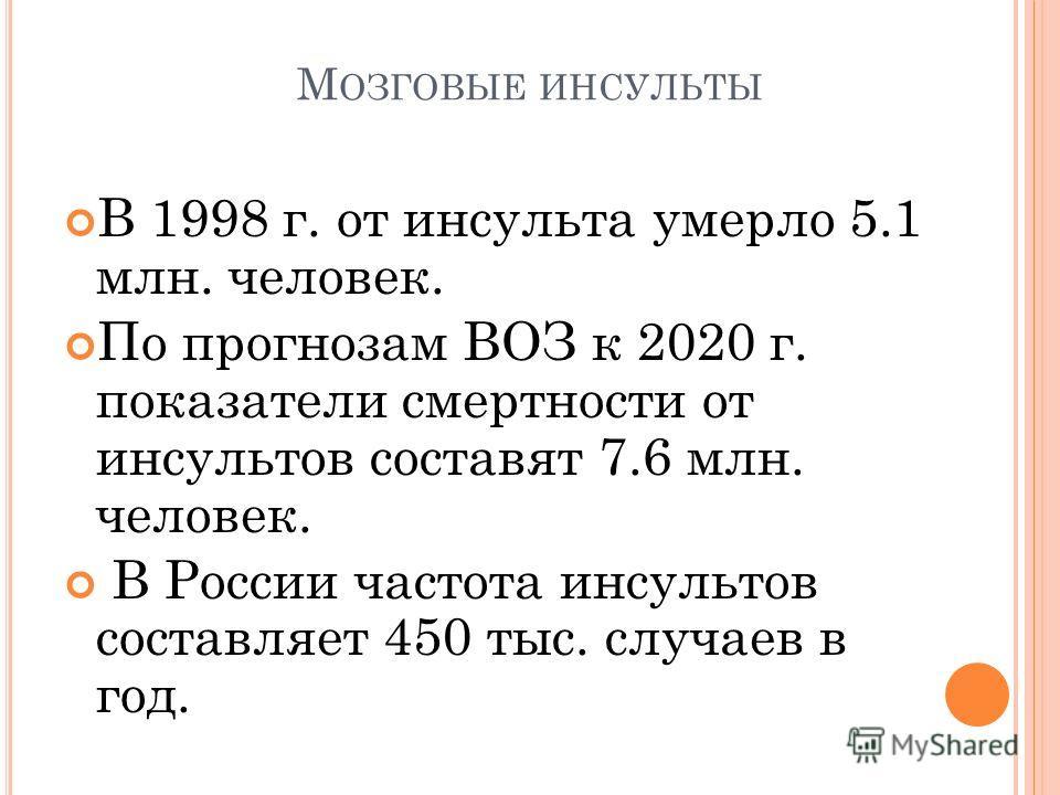 М ОЗГОВЫЕ ИНСУЛЬТЫ В 1998 г. от инсульта умерло 5.1 млн. человек. По прогнозам ВОЗ к 2020 г. показатели смертности от инсультов составят 7.6 млн. человек. В России частота инсультов составляет 450 тыс. случаев в год.
