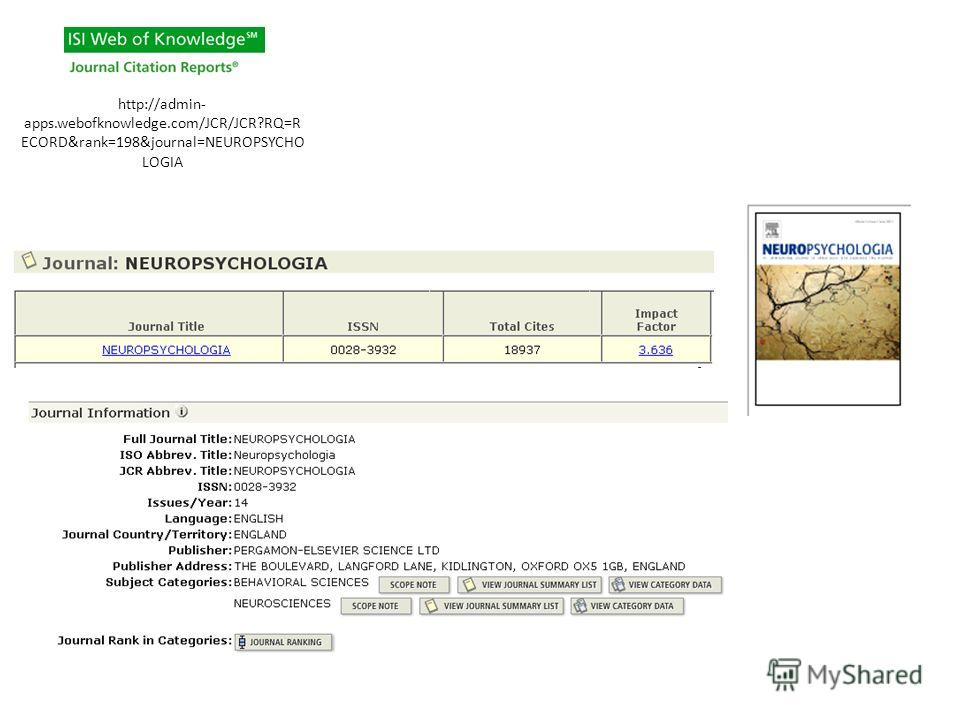 http://admin- apps.webofknowledge.com/JCR/JCR?RQ=R ECORD&rank=198&journal=NEUROPSYCHO LOGIA