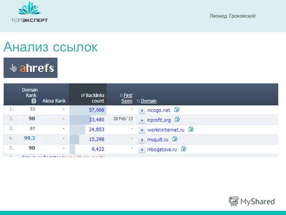 Леонид Гроховский Анализ ссылок