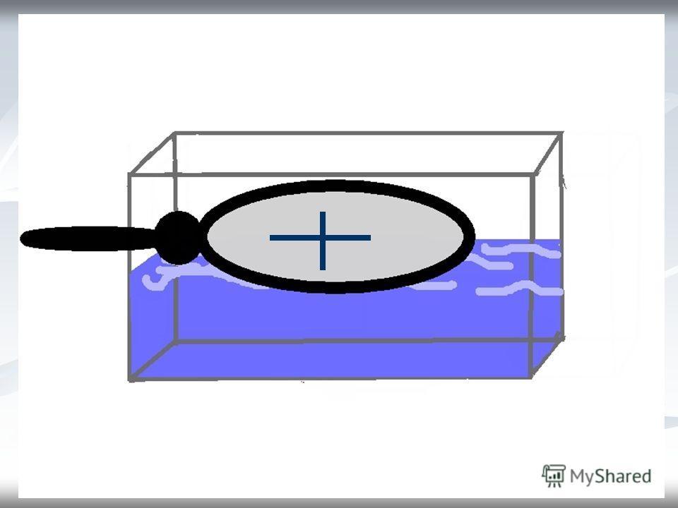 Жидкое состояние воды: