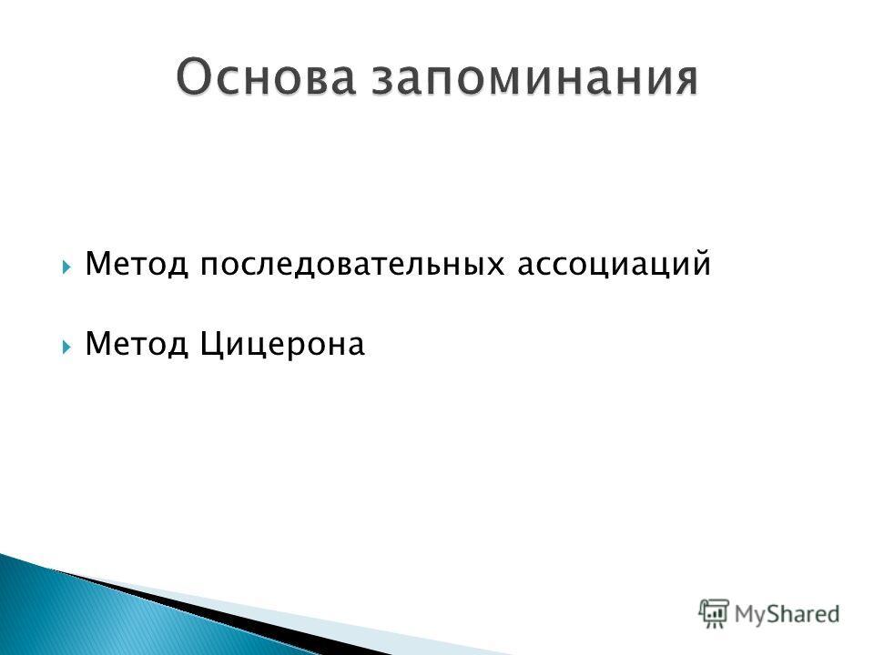 Метод последовательных ассоциаций Метод Цицерона