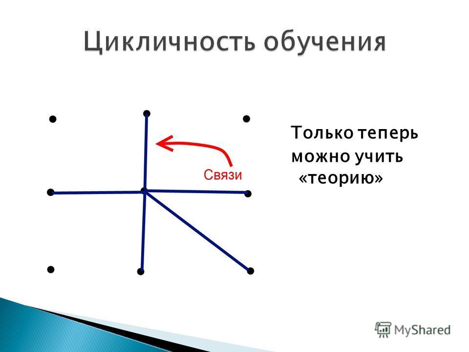 Только теперь можно учить «теорию»