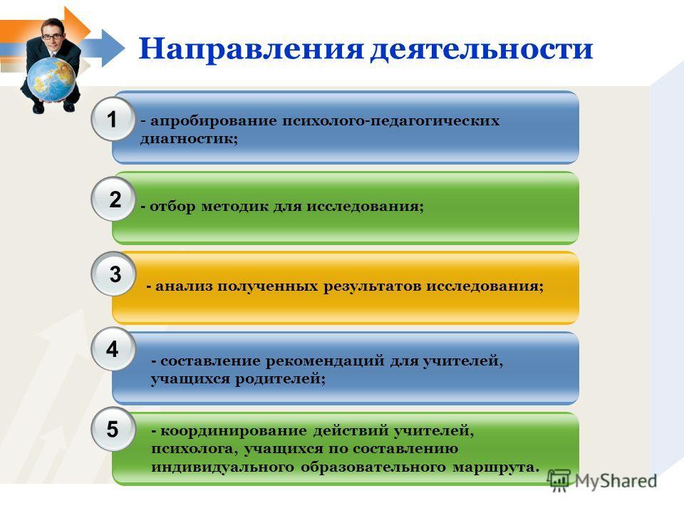 Направления деятельности 1 2 3 - апробирование психолого-педагогических диагностик; - отбор методик для исследования; - анализ полученных результатов исследования; - составление рекомендаций для учителей, учащихся родителей; 4 - координирование дейст