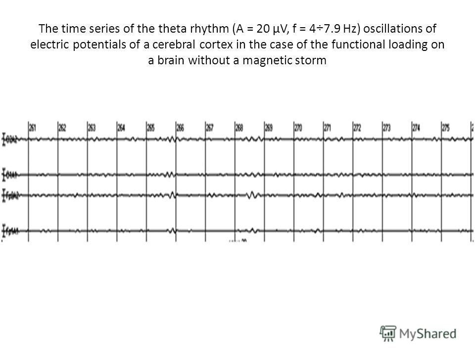 The time series of the theta rhythm (A = 20 μV, f = 4÷7.9 Hz) oscillations of electric potentials of a cerebral cortex in the case of the functional loading on a brain without a magnetic storm