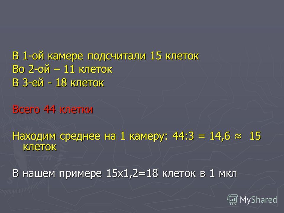 В 1-ой камере подсчитали 15 клеток Во 2-ой – 11 клеток В 3-ей - 18 клеток Всего 44 клетки Находим среднее на 1 камеру: 44:3 = 14,6 15 клеток В нашем примере 15х1,2=18 клеток в 1 мкл