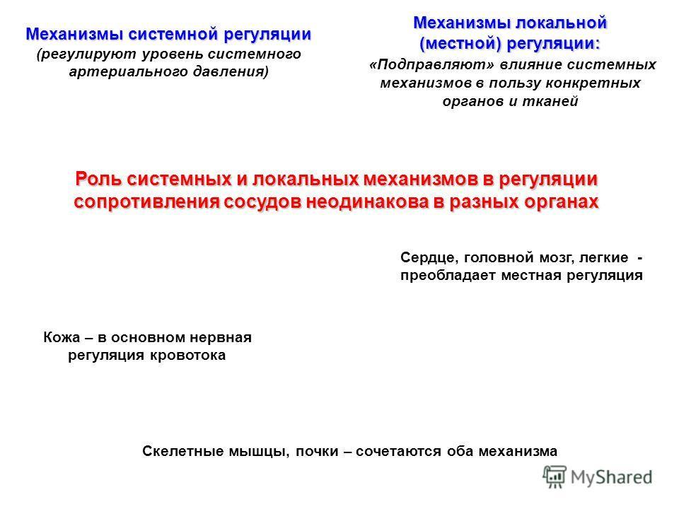 Механизмы локальной (местной) регуляции: Механизмы локальной (местной) регуляции: «Подправляют» влияние системных механизмов в пользу конкретных органов и тканей Механизмы системной регуляции Механизмы системной регуляции (регулируют уровень системно