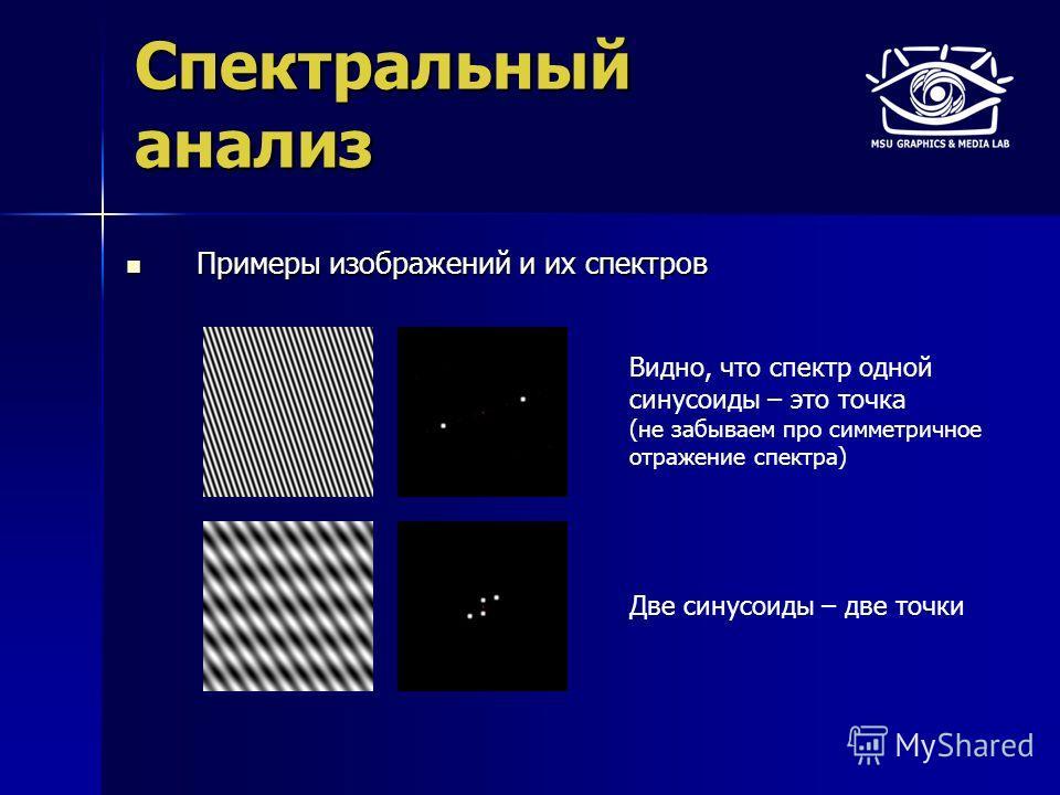 Спектральный анализ Примеры изображений и их спектров Примеры изображений и их спектров Видно, что спектр одной синусоиды – это точка (не забываем про симметричное отражение спектра) Две синусоиды – две точки