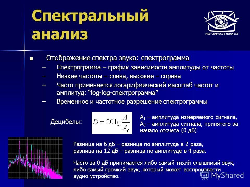 Спектральный анализ Отображение спектра звука: спектрограмма Отображение спектра звука: спектрограмма –Спектрограмма – график зависимости амплитуды от частоты –Низкие частоты – слева, высокие – справа –Часто применяется логарифмический масштаб частот