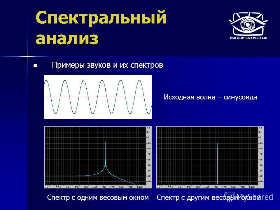 Спектральный анализ Примеры звуков и их спектров Примеры звуков и их спектров Исходная волна – синусоида Спектр с одним весовым окномСпектр с другим весовым окном