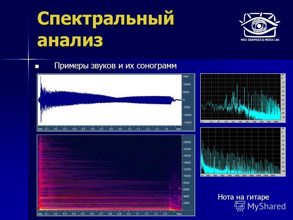 Спектральный анализ Примеры звуков и их сонограмм Примеры звуков и их сонограмм Нота на гитаре