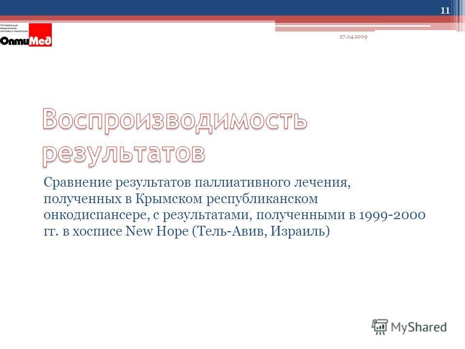 Сравнение результатов паллиативного лечения, полученных в Крымском республиканском онкодиспансере, с результатами, полученными в 1999-2000 гг. в хосписе New Hope (Тель-Авив, Израиль) 27.04.2009 11