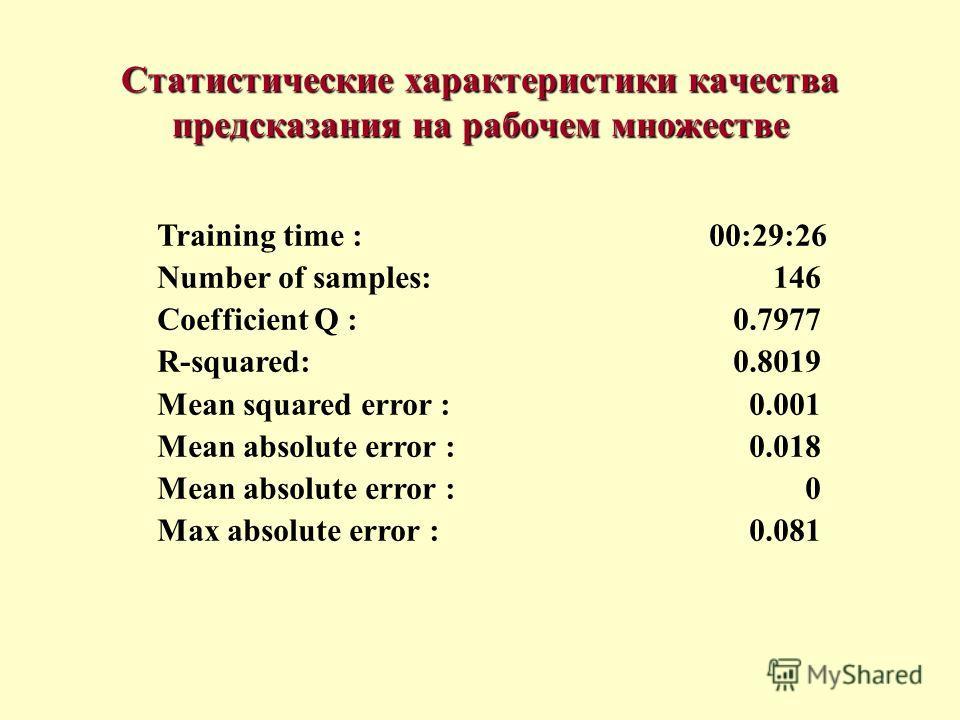 Статистические характеристики качества предсказания на рабочем множестве Training time : 00:29:26 Number of samples: 146 Coefficient Q :0.7977 R-squared: 0.8019 Mean squared error : 0.001 Mean absolute error : 0.018 Mean absolute error : 0 Max absolu