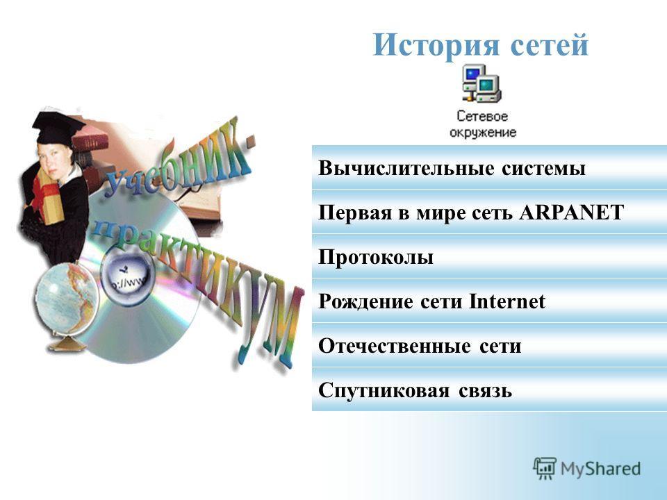 История сетей Спутниковая связь Рождение сети Internet Протоколы Вычислительные системы Первая в мире сеть ARPANET Отечественные сети