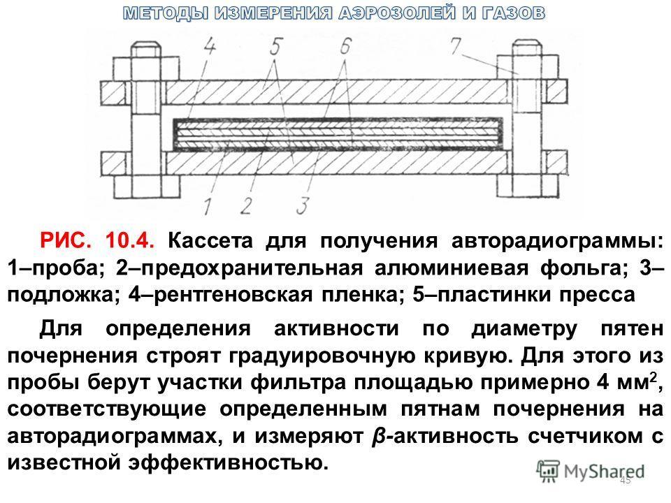 45 РИС. 10.4. Кассета для получения авторадиограммы: 1–проба; 2–предохранительная алюминиевая фольга; 3– подложка; 4–рентгеновская пленка; 5–пластинки пресса Для определения активности по диаметру пятен почернения строят градуировочную кривую. Для эт