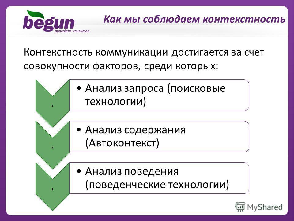 Как мы соблюдаем контекстность Контекстность коммуникации достигается за счет совокупности факторов, среди которых:. Анализ запроса (поисковые технологии). Анализ содержания (Автоконтекст). Анализ поведения (поведенческие технологии)