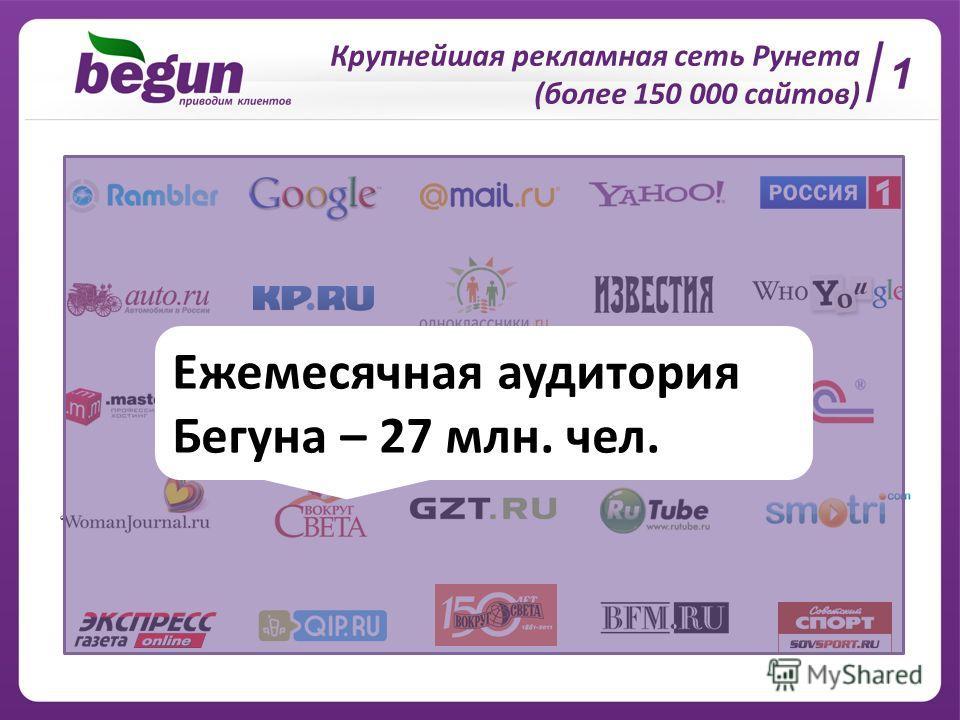 Крупнейшая рекламная сеть Рунета (более 150 000 сайтов) Ежемесячная аудитория Бегуна – 27 млн. чел. 1