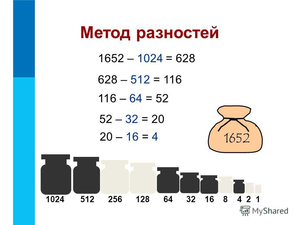 Метод разностей 1652 – 1024 = 628 628 – 512 = 116 1652 1024 512 256 128 64 32 16 8 4 2 1 116 – 64 = 52 52 – 32 = 20 20 – 16 = 4