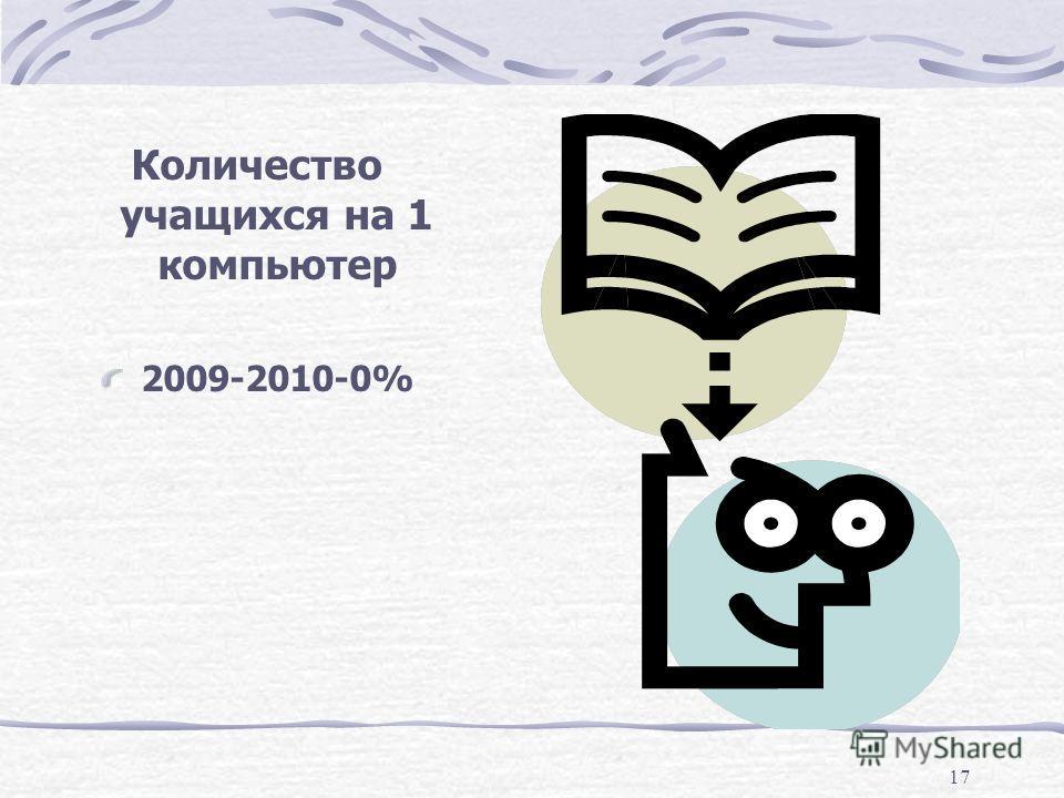 17 Количество учащихся на 1 компьютер 2009-2010-0%