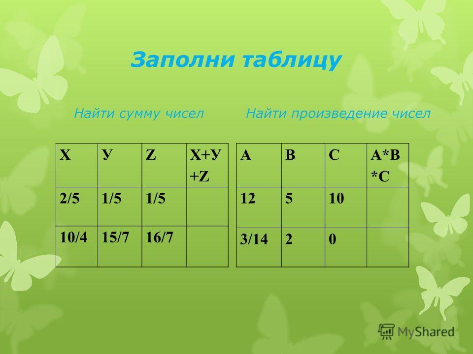 Заполни таблицу Найти сумму чисел ХУZ Х+У +Z 2/51/5 10/415/716/7 Найти произведение чисел АВС А*В *С 12510 3/1420