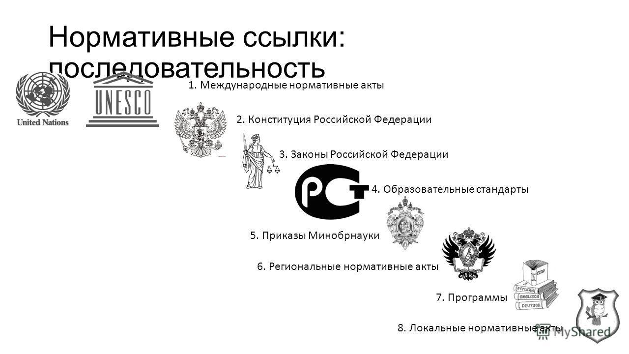 Нормативные ссылки: последовательность 1. Международные нормативные акты 2. Конституция Российской Федерации 3. Законы Российской Федерации 4. Образовательные стандарты 5. Приказы Минобрнауки 6. Региональные нормативные акты 7. Программы 8. Локальные