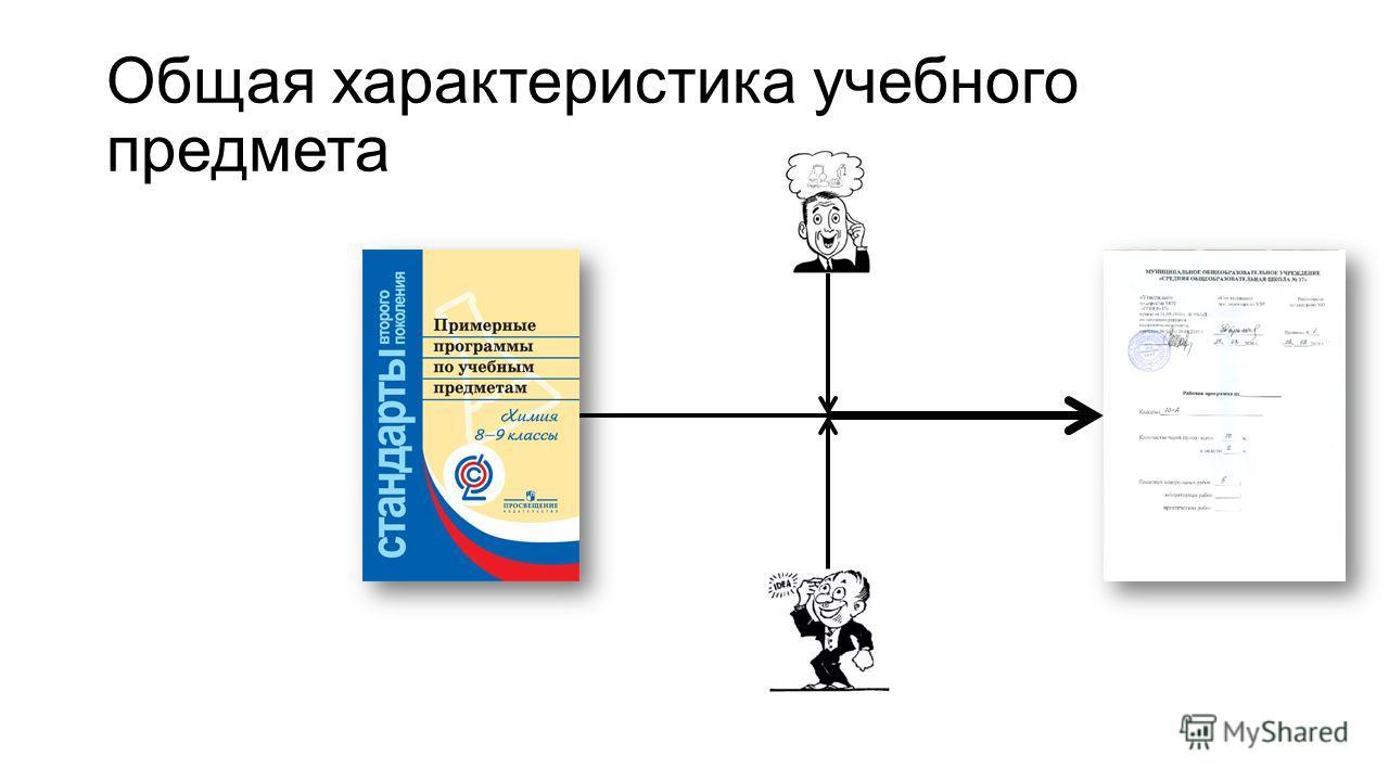 Общая характеристика учебного предмета