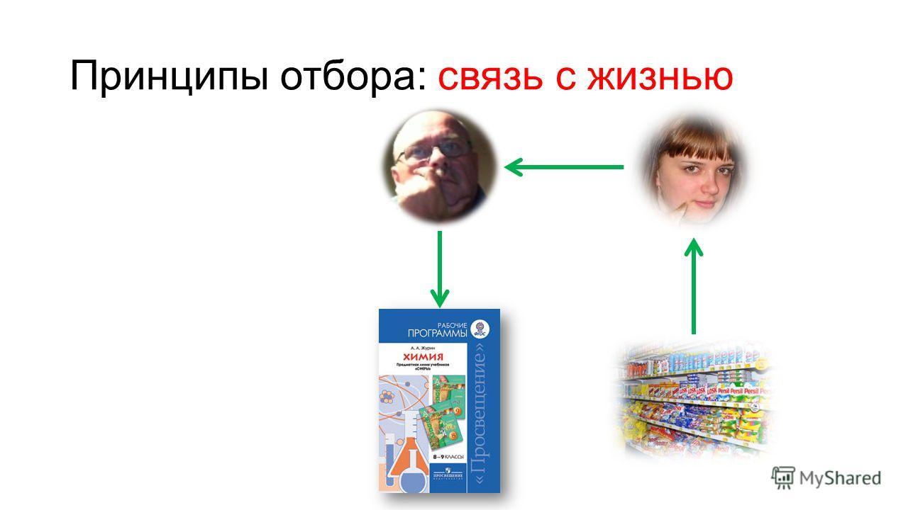 Принципы отбора: связь с жизнью