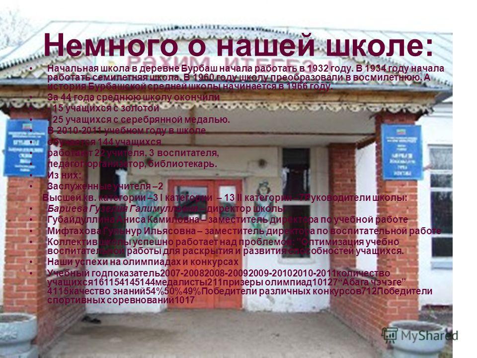 Немного о нашей школе: Начальная школа в деревне Бурбаш начала работать в 1932 году. В 1934 году начала работать семилетняя школа. В 1960 году школу преобразовали в восмилетнюю. А история Бурбашской средней школы начинается в 1966 году. За 44 года ср