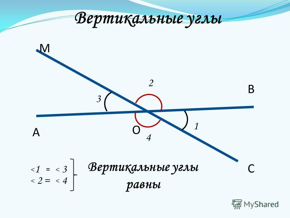 Вертикальные углы равны А О В С М Вертикальные углы 1 4 3 2 42 13 = =