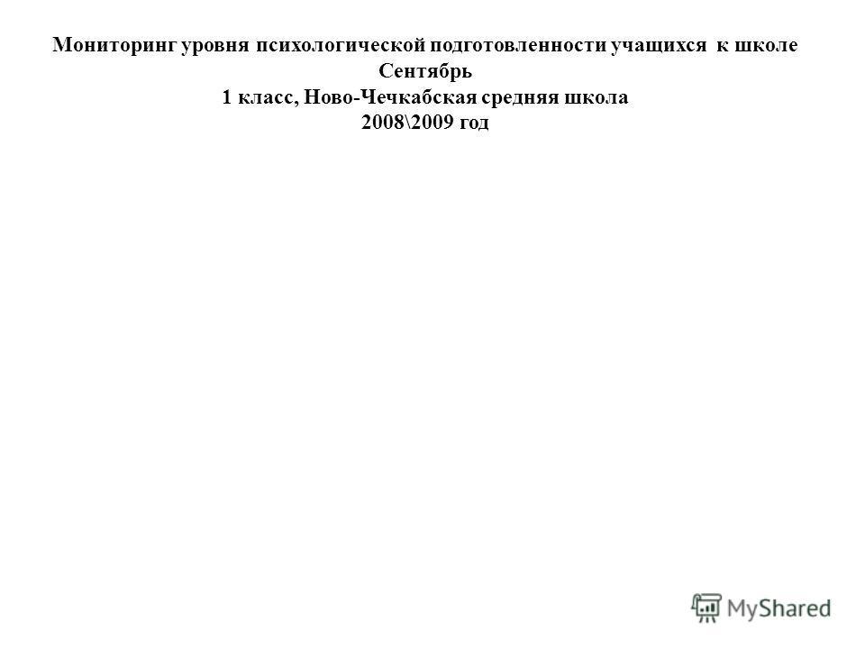Мониторинг уровня психологической подготовленности учащихся к школе Сентябрь 1 класс, Ново-Чечкабская средняя школа 2008\2009 год
