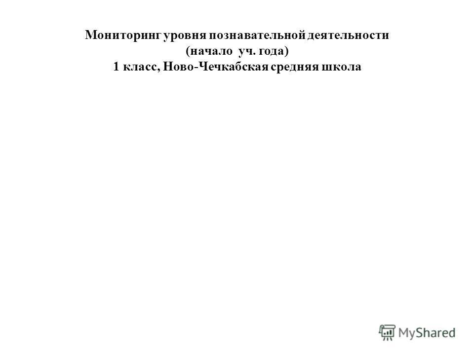 Мониторинг уровня познавательной деятельности (начало уч. года) 1 класс, Ново-Чечкабская средняя школа