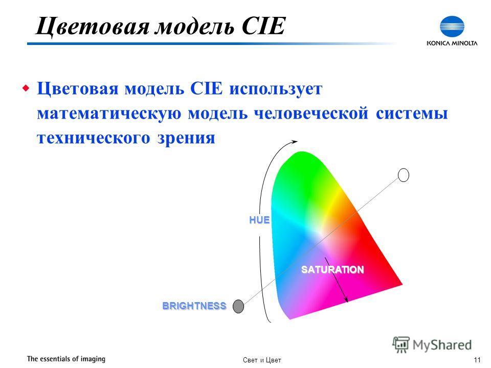 Свет и Цвет 11 w Цветовая модель CIE использует математическую модель человеческой системы технического зрения HUE SATURATION BRIGHTNESS Цветовая модель CIE