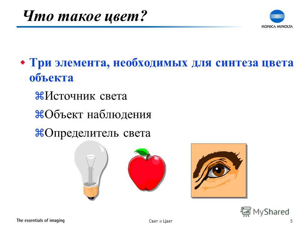 Свет и Цвет 5 w Три элемента, необходимых для синтеза цвета объекта z Источник света z Объект наблюдения z Определитель света Что такое цвет?