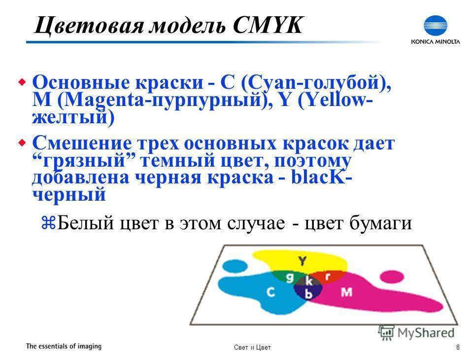 Свет и Цвет 8 w Основные краски - C (Cyan-голубой), M (Magenta-пурпурный), Y (Yellow- желтый) w Смешение трех основных красок дает грязный темный цвет, поэтому добавлена черная краска - blacK- черный z Белый цвет в этом случае - цвет бумаги Цветовая